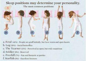 Sleep positions