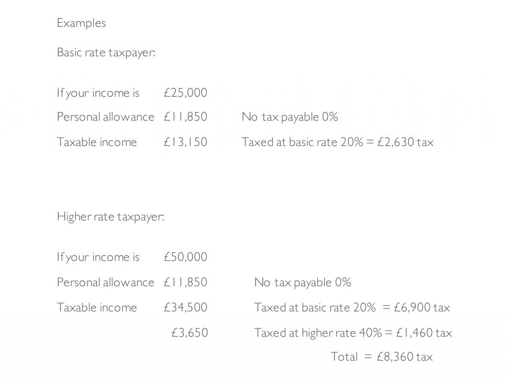 Income tax bands and rates
