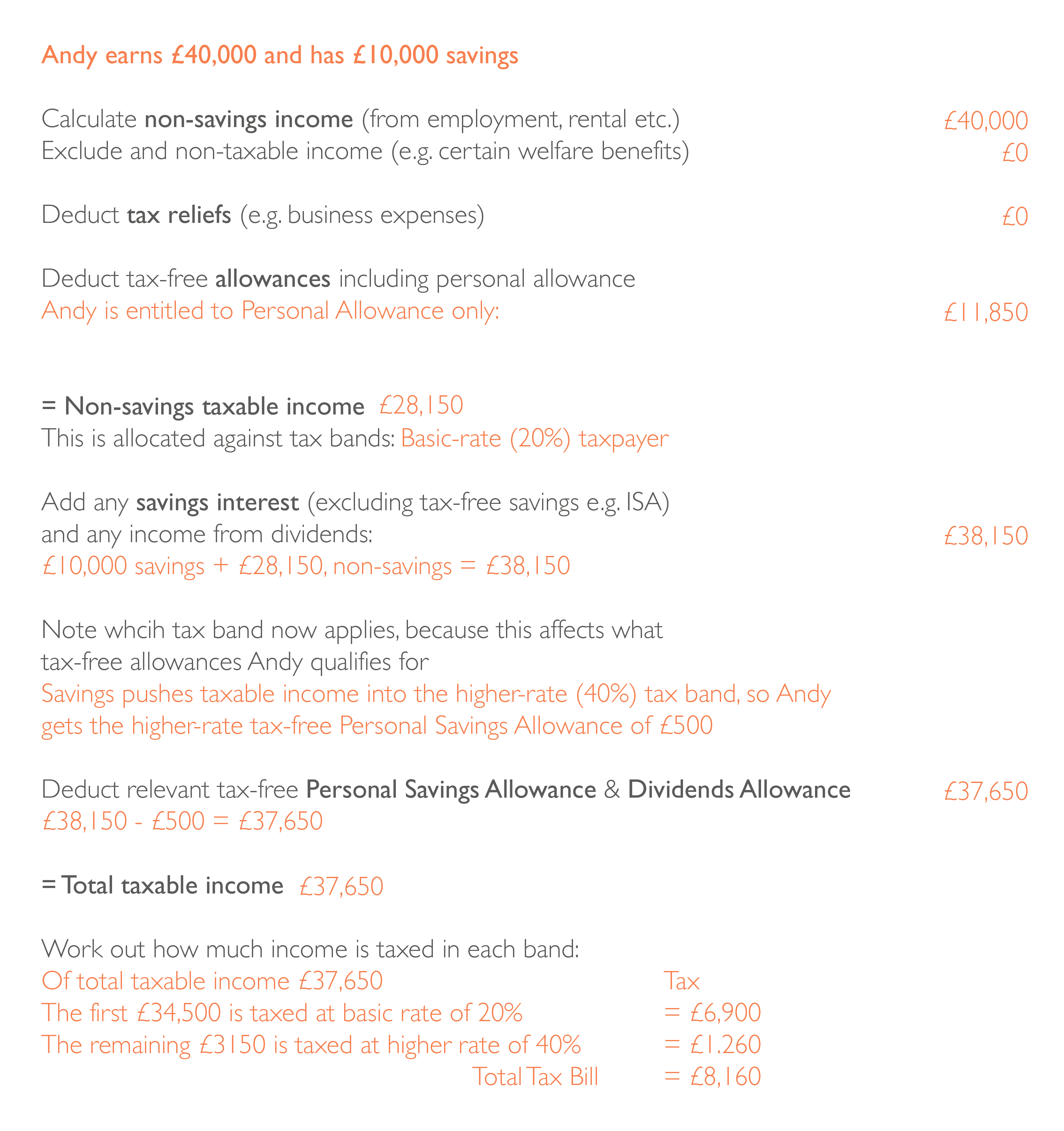 examples rough guide to tax calculations