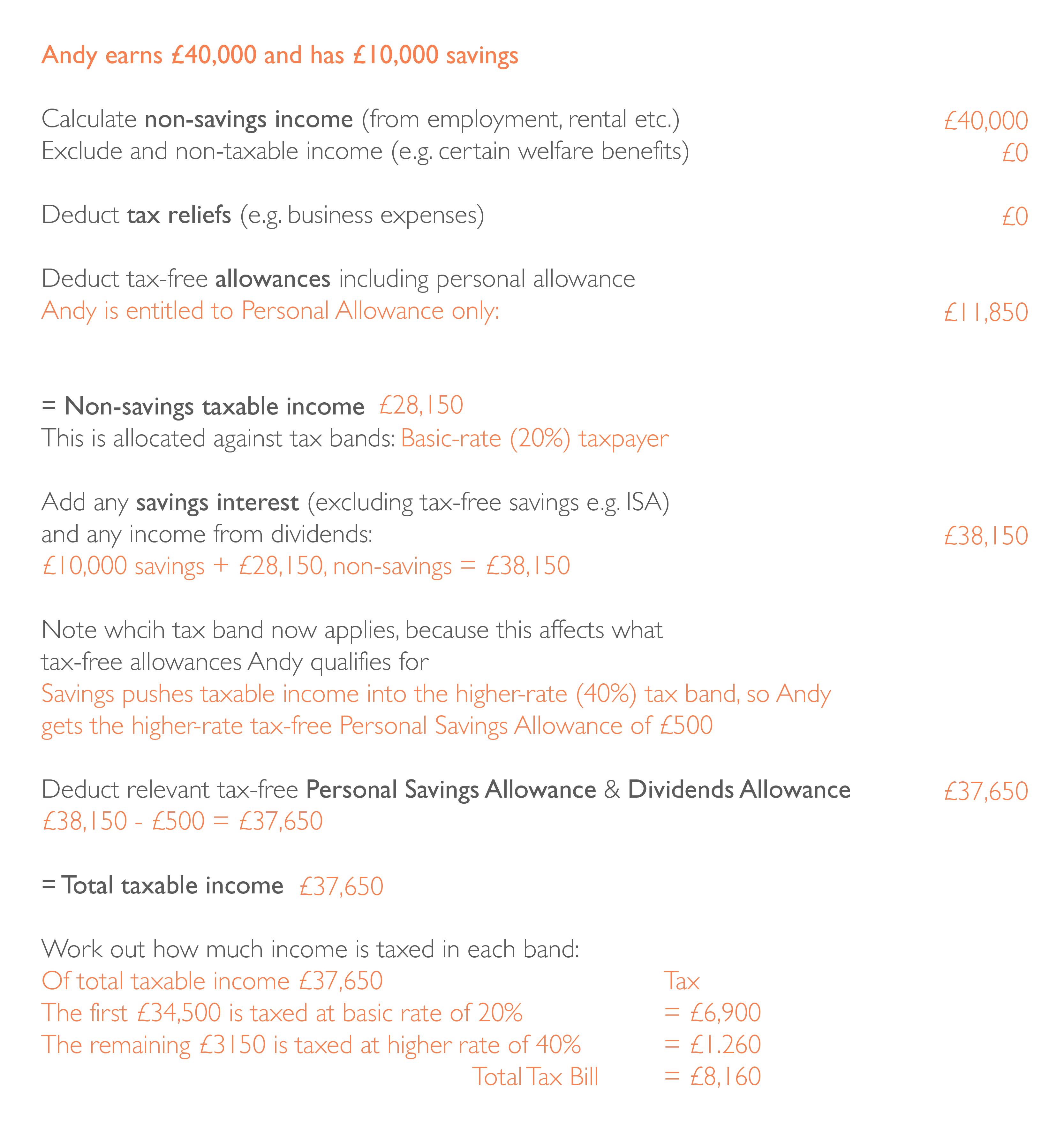 Income Tax - Hello Grads