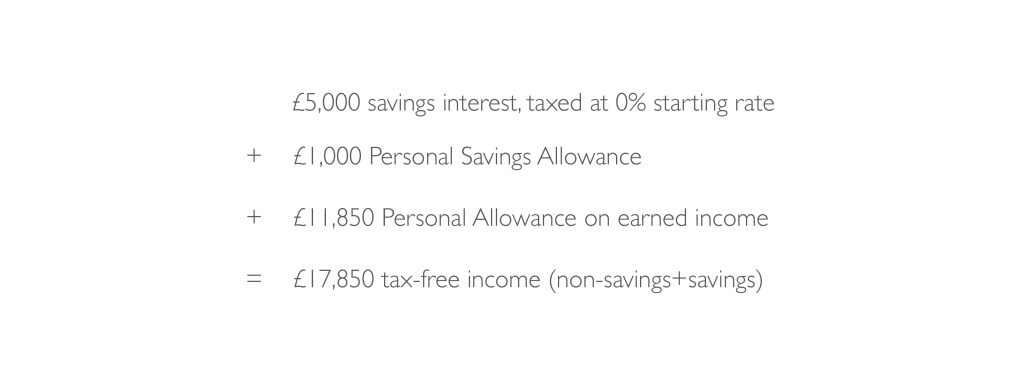 Example starting rate for savings - Tax-Free Savings & the Starting Savings Rate